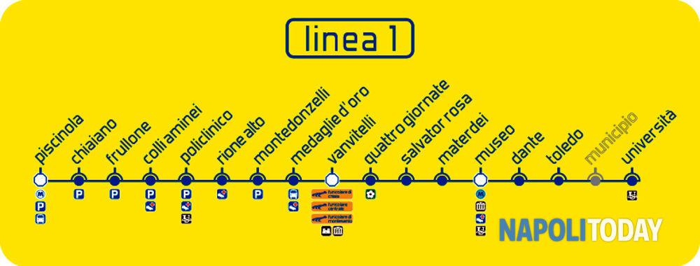 Stampa la mappa dei collegamenti di Napoli